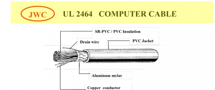 UL 2464 COMPUTER CABLE
