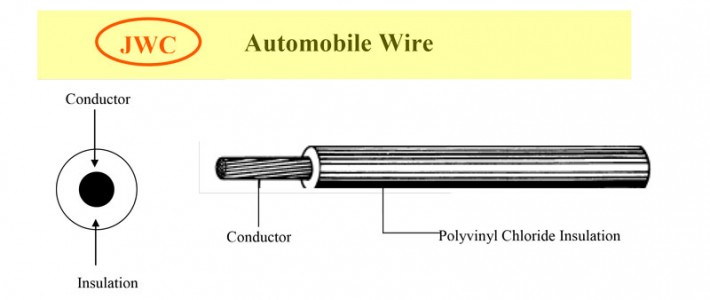 Automobile Wire