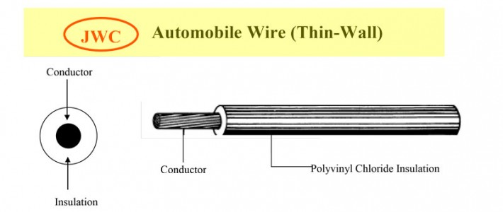 Automobile Wire (Thin-Wall)