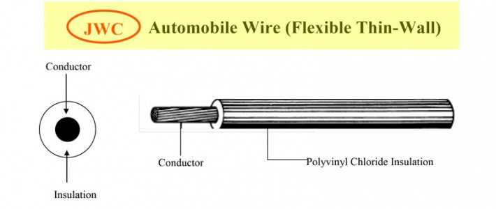 Automobile Wire (Flexible Thin-Wall)
