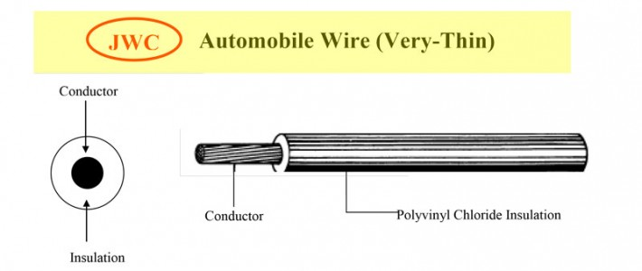 Automobile Wire (Very-Thin)