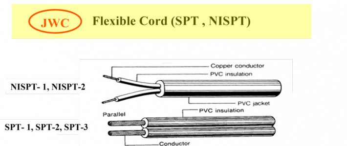 Flexible Cord (SPT , NISPT)
