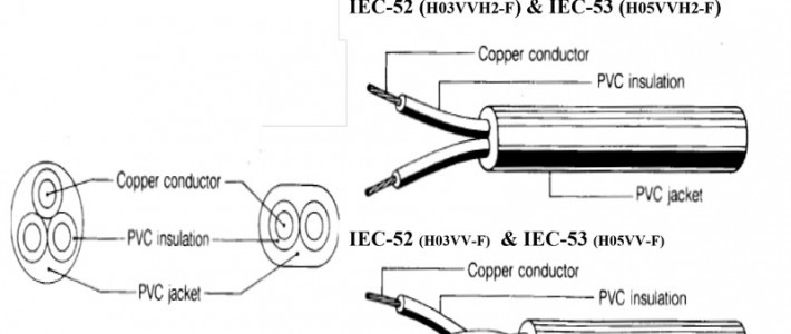 Flexible Cord IEC(TIS 11-2553) Approved Type Cable