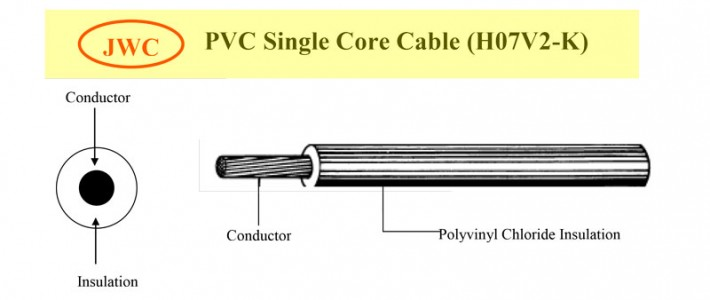 PVC Single Core Cable (H07V2-K)